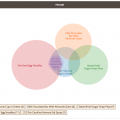 reports_products_venn